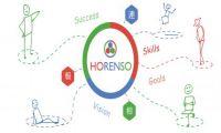 Tìm Hiểu Về Horenso - Kĩ Năng Quản Lý Của Người Nhật